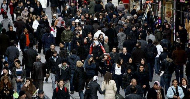 Dünya nüfusu 2100 yılında ne kadar olacak?