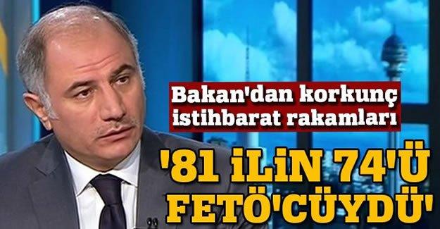 Efkan Ala: 81 ilin emniyet müdüründen 74'ü FETÖ'cüydü!
