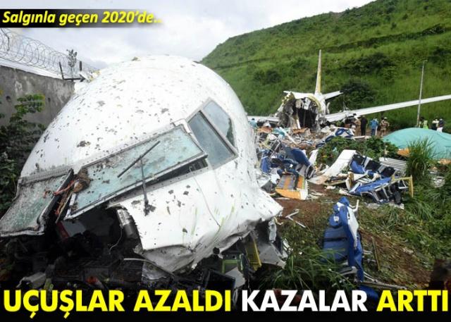 Koronavirüs salgını nedeniyle dünya genelindeki ticari uçuşlar geçen seneye oranla yaklaşık yarı yarıya azalırken, toplam can kaybı 299 oldu.  2019'da meydana gelen 86 uçak kazasında dünya genelindeki ölü sayısı 257 olmuştu.  Hollandalı havayolu danışmanlık şirketi To70, 2020 yılında meydana gelen ticari uçak kazaları ve bu kazaların bilançolarıyla ilgili verileri paylaştı.