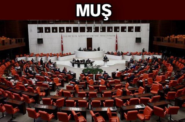 HDP: Gülistan Kılıç Koçyiğit, Mensur Işık  AK Parti: Mehmet Emin Şimşek, Abdulselam Er