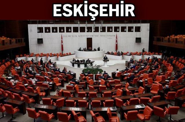 AK Parti: Nabi Avcı, Harun Karacan, Emine Nur Günay  CHP: Utku Çakırözer, Jale Nur Süllü  İYİ Parti: Arslan Kabukçuoğlu  MHP: Metin Nurullah Sazak