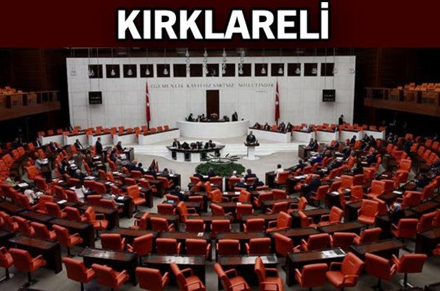 CHP: Türabi Kayan, Vecdi Gündoğdu  AK Parti: Selahattin Minsolmaz