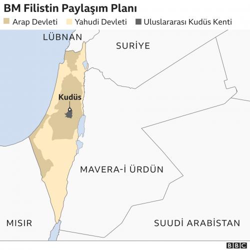Filistin Arap milliyetçiliği ve Filistin'deki Yahudi nüfusunun aynı dönemde artış göstermesi (özellikle de Nazizmin 1930'lardaki yükselişi nedeniyle) Filistin'de Arap-Yahudi çatışmalarının artmasına yol açtı. Britanya bu sorunu Birleşmiş Milletlere devretti ve BM 1947'de Filistin'i iki devlete ayırmayı teklif etti: Bir Yahudi bir de Arap devleti. Kudüs ve Beytüllahim ise uluslararası bir kent olacaktı. Plan Filistin'deki Yahudi liderler tarafından kabul edildi fakat Arap liderler bunu reddetti.
