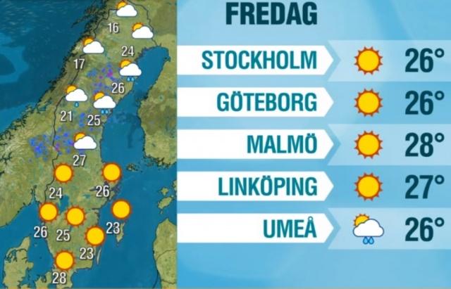 İsveç'te kavurucu sıcaklar devam ediyor. Tarihinin en sıcak Mayıs ayını geride bırakan İsveç'te bir hafta daha sıcak havalar devam edecek. İsveç'te yaşayanların alışık olmadığı bu sıcaklıklar orman yangınları noktasın büyük endişe yaratıyor.  İşte İsveç genelinde bugün için sıcaklık oranları