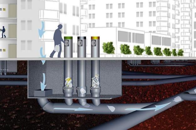 """Şehirde geri dönüşüm sistemi de oldukça dahiyane bir biçimde düşünülmüş. Yukarıda fotoğrafta gördüğünüz gibi evsel atık, şişe/cam ve kağıt olarak 3 gruba ayrılarak çöp konteynırlarına atılan atıklar vakumlanarak, yer altında bulunan borular aracılığıyla yakınlarda bulunan geri dönüşüm fabrikasına ulaşmakta (veya araçlarla başka bir yere taşınmakta). Buralarda ise yakılarak enerji üretilmektedir. Zaman zaman sosyal medyada gördüğünüz """"İsveç'in çöpü bitti, başka ülkelerden çöp alıyor"""" haberleri tamamen gerçeği yansıtmaktadır. Zaten şehir Avrupa komisyonundan en """"çok yeşil alana sahip"""" ve """"en temiz şehir"""" ünvanlarını kazanmış. Enerji verimliliği ve çeşitliliği için çalışmalar sürekli olarak sürmekteymiş."""