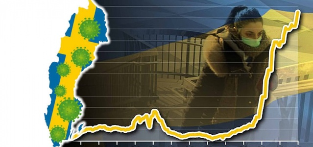 İsveç Halk Sağlığı Kurumunun paylaştığı güncel verilerle ülke genelinde vaka sayısı 650 bine iyice yaklaştı.  Son 24 saat içinde 5 bin 371 yeni vaka tespit edildiği İsveç'te, 80 kişinin daha yaşamını kaybettiği bildirildi.