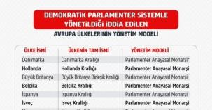 AP'de kabul edilen skandal Türkiye raporu ve gerçekler