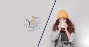 Covid-19 ve mevsimsel hastalıklar arasındaki benzerliklere dikkat