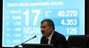 Sağlık bakanı açıkladı: İşte korona virüste Türkiye'deki son durum