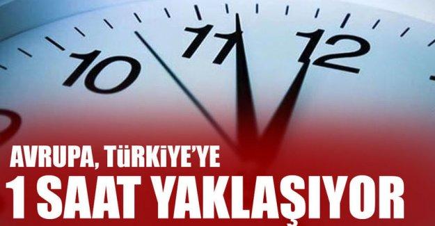 İsveç, Türkiye'ye 1 saat yaklaşıyor