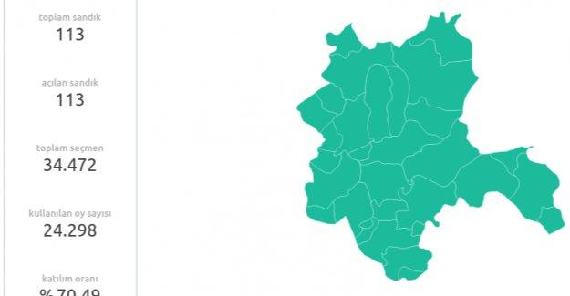 KULU'da referandum sonucu belli oldu