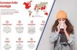 İletişim Başkanlığı'ndan koronavirüsle ilgili bir infografik hazırlandı