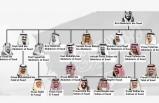 Suudi kraliyet ailesi mensuplarına tutuklama