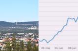İsveç'teki bir belediyeden, korona ile baş edemiyoruz gelmeyin çağrısı!