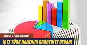 İşte Türk halkının darbeciye cevabı