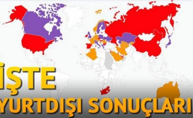 2015 Genel Seçimleri'nde yurtdışı oy oranları