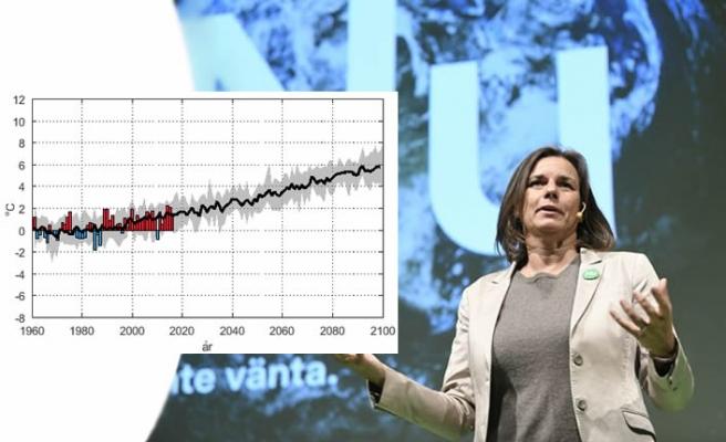 Küresel ısınma İsveç'i 6 derece birden vuruyor