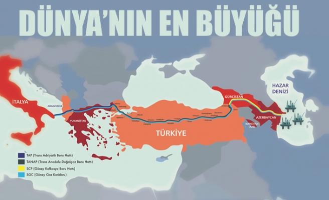 Türkiye üzerinden Avrupa'ya gidecek doğalgaz 12 Haziran'da devreye giriyor