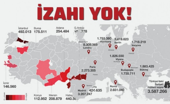 Avrupa'nın mülteci tavrı ve izaha gerek bırakmayacak sayılar