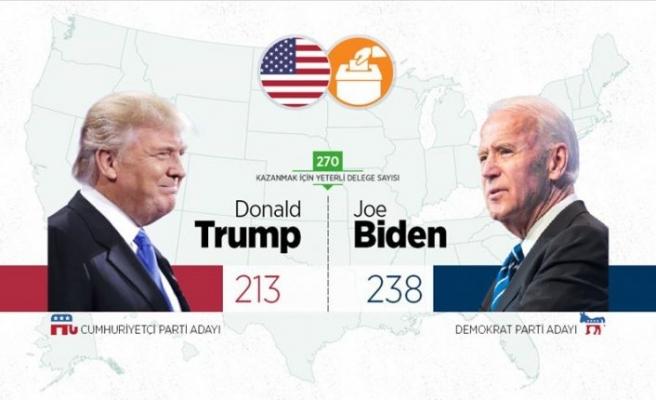 Trump mı Biden mı? ABD başkanlık seçimlerini kim kazanıyor: Kritik eyaletlerde sonuçlar nasıl?