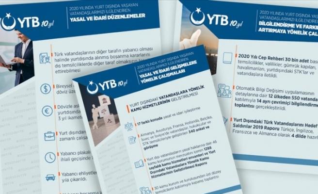 YTB'den yurt dışındaki vatandaşlara yönelik yasal ve idari iyileştirme içeren düzenlemeler