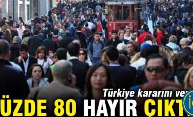 Türkiye'nin yüzde 80'ni sözde soykırıma inanmıyor
