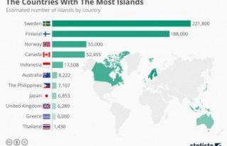 Dünyanın en fazla adası İsveç'te