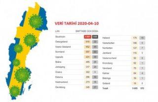 İsveç'te nüfusa göre en fazla ölüm hangi...