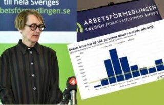 İsveç'te işsizlik artıyor: Yaza kadar yüzde...