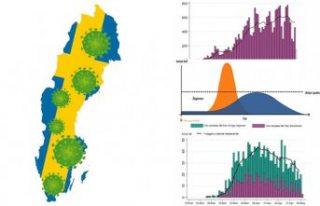 İsveç'te ölüm oranları düşüş gösterirken,...