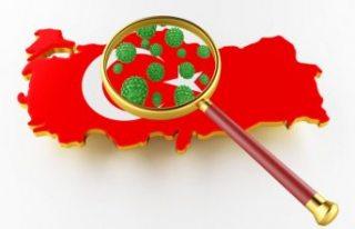 Türkiye'de koronavirüs nedeniyle son bir günde...