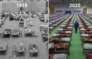 Tüm bilimsel ilerlemeye rağmen 2020, 1918 gibi görünmeye...
