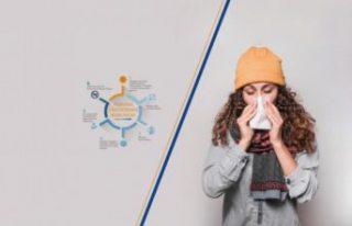 Covid-19 ve mevsimsel hastalıklar arasındaki benzerliklere...