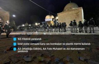 İsrail polisi Mescid-i Aksa'da namaz kılan cemaate...
