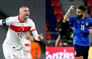 İtalyan spor basını, Euro 2020'nin açılış...