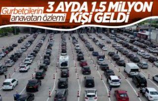 1,5 milyondan fazla gurbetçi tatilini Türkiye'de...