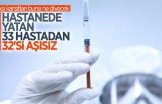 Ankara'da hastanede yatan 33 gebe hastadan 32'si...