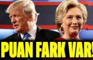 Clinton, Trump'ın 5 puan önünde