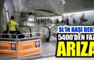 İsveç şehir metrolarında 5400'den fazla hata...