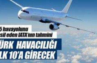 Türkiye havacılığı 2036'da ilk 10 ülke...