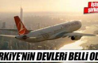 Türkiye'nin en büyük 500 özel şirketi belli...