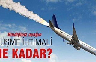Uçak korkusu olanlara, uçağın düşme ihtimalini...