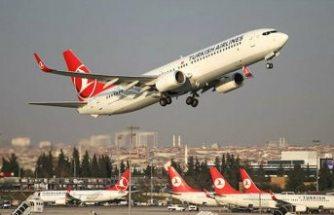 THY yurtdışı uçuşları ne zaman ve hangi ülkelere serbest olacak?