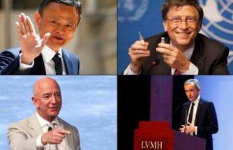 Koronavirüs nedeniyle dünya ekonomisi yüzde 3 küçülürken, zenginler daha da zengin oldu