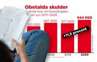 Kronofogden uyardı: Giderek daha fazla insan borç batağına düşüyor