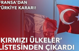 Fransa, Türkiye'yi 'kırmızı liste'den çıkardı
