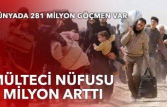 Mülteci nüfusu 1 yılda 9 milyon arttı