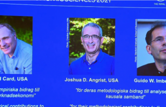 2021 Nobel Ekonomi Ödülü üç kişiye verildi