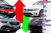 İsveç'te yeni araç vergi sistemi geliyor