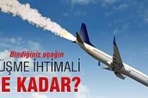 Uçak korkusu olanlara, uçağın düşme ihtimalini hesaplayacak program